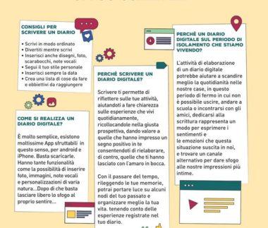Diario Digitale